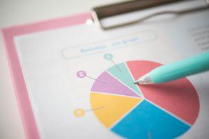 福山市の税理士|新良貴会計事務所のサービス